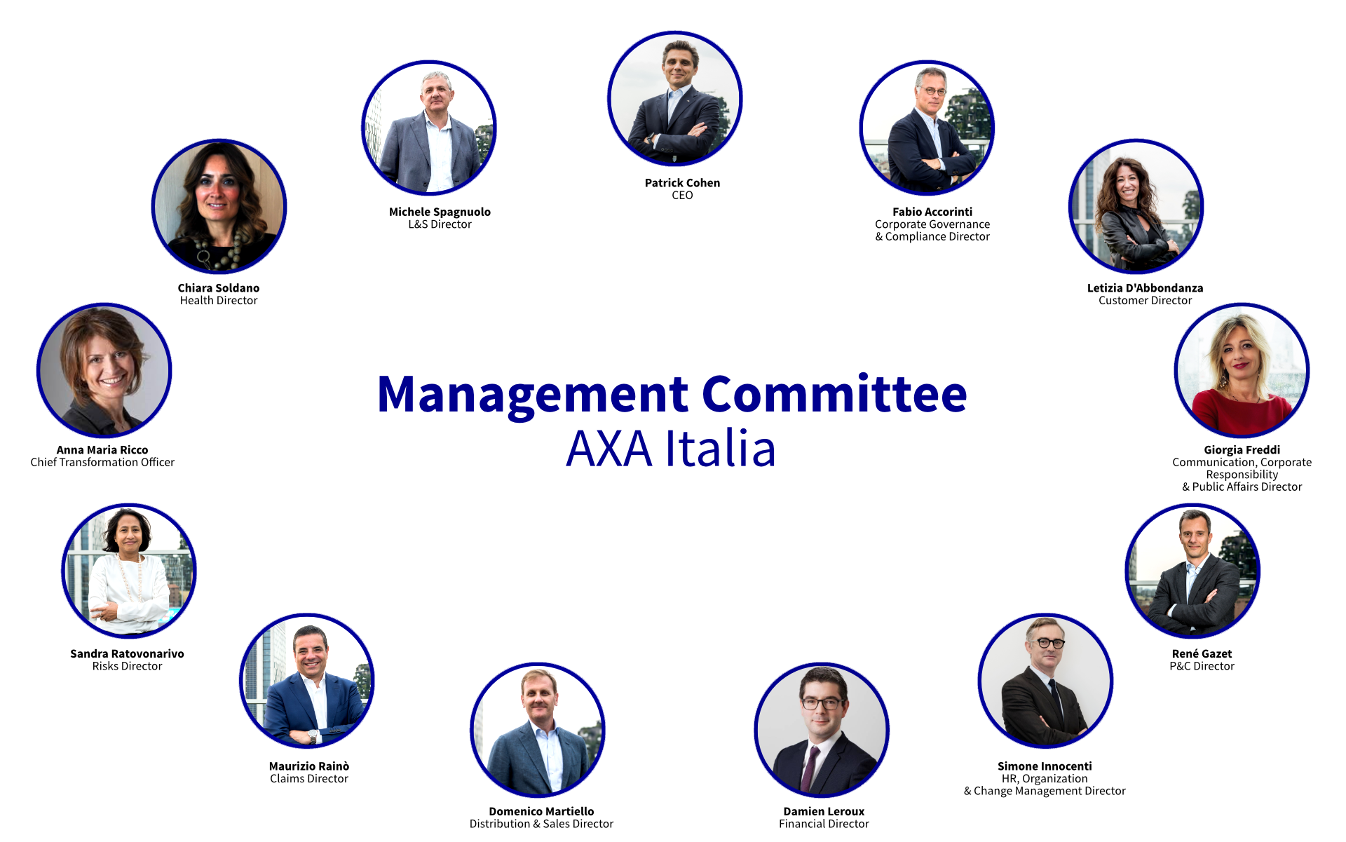 Management Committee AXA Italia